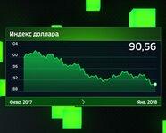 Индекс доллара с февраля 2017 года