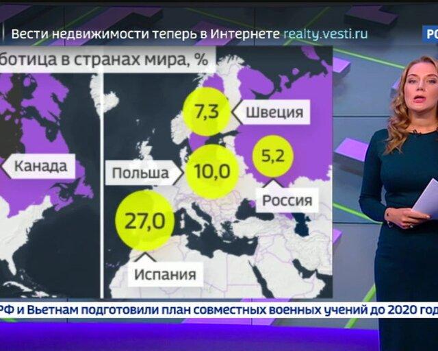 Хаос мировой безработицы: какое место в нем занимает Россия?