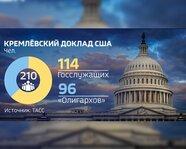 Кремлевский доклад США: госслужащие и олигархи