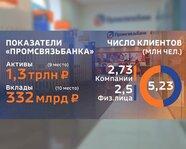 """Показатели """"Промсвязьбанка"""": число клиентов"""