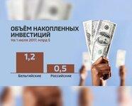 Объем накопленных инвестиций: российские и бельгийские