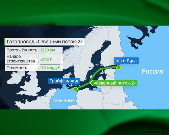 """Газопровод """"Северный поток-2"""""""