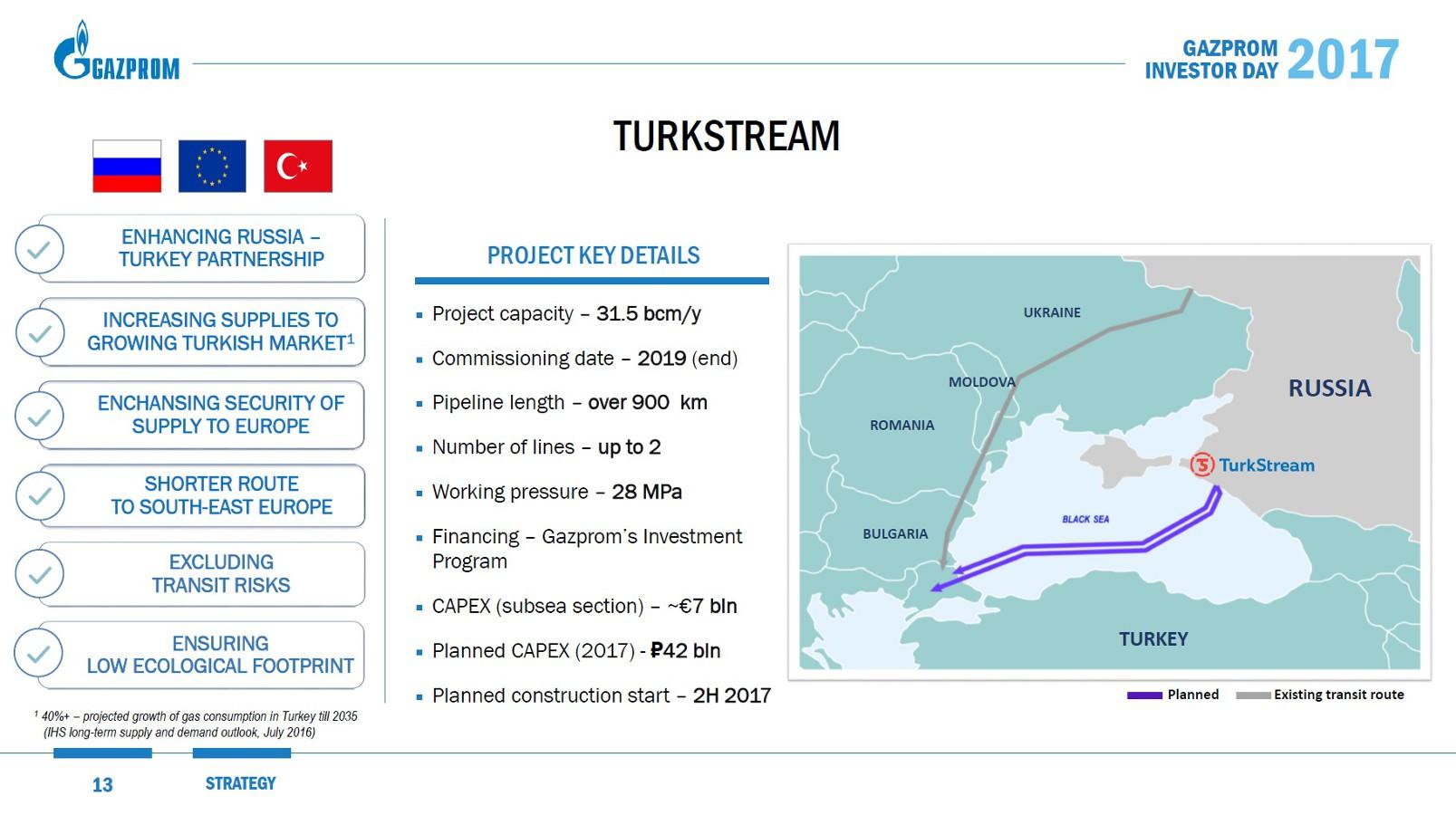 Схема маршрута турецкого потока