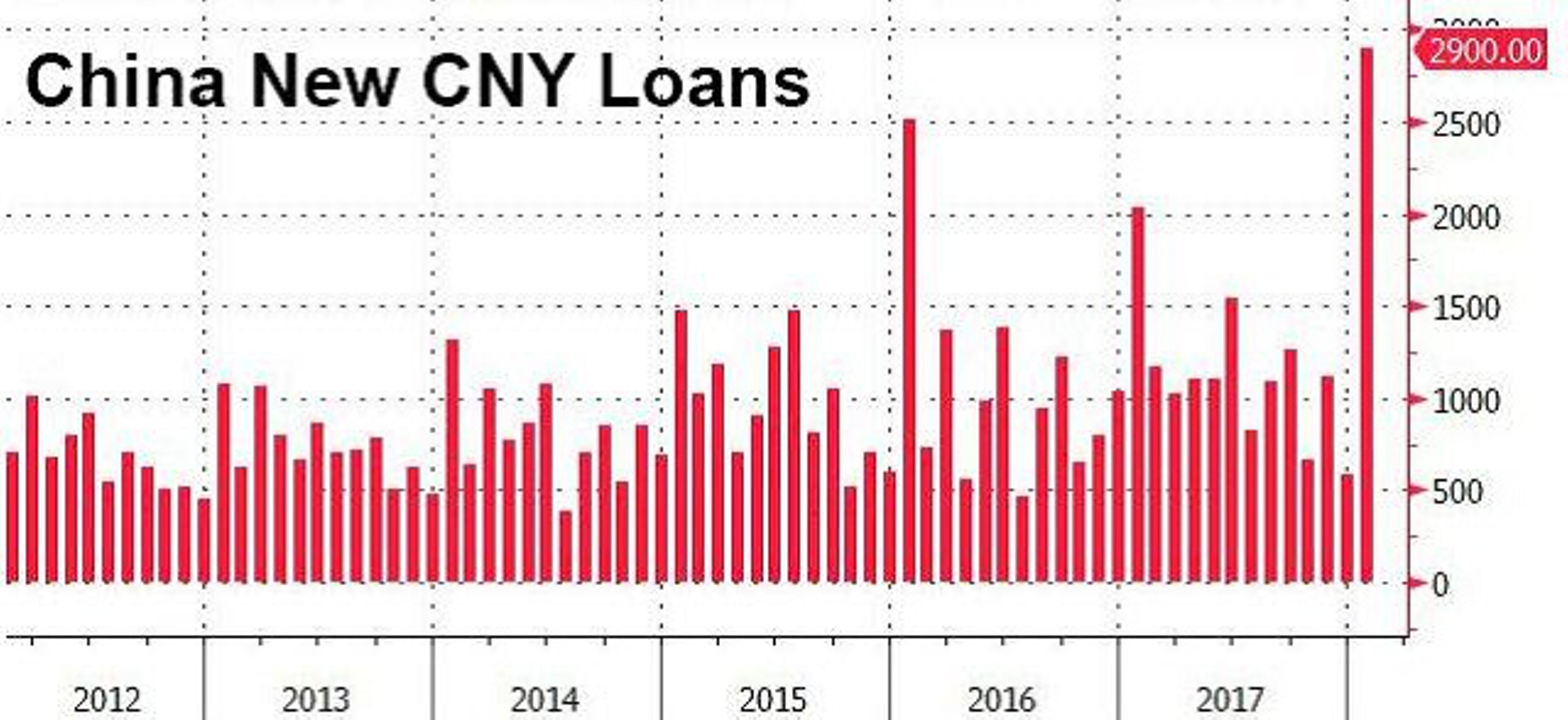 Что стоит за волатильностью: антирекорды Китая