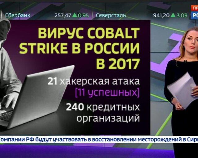Добыча вируса: как Cobalt Strike снимал деньги со счетов?