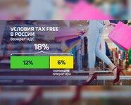 Условия tax free в России