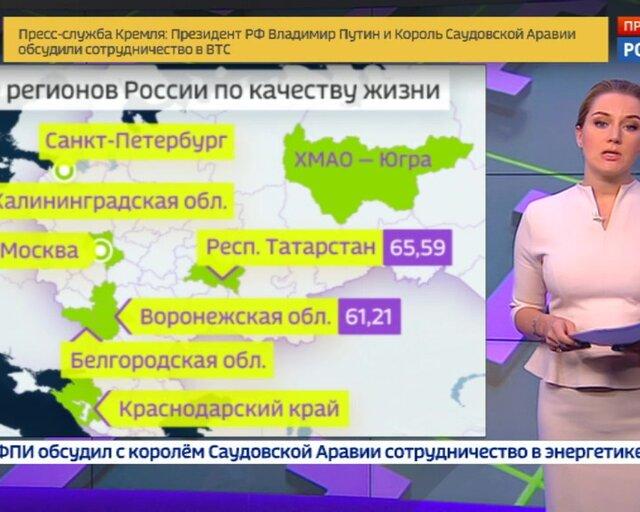 Где на Руси жить хорошо? Рейтинг лучших регионов страны