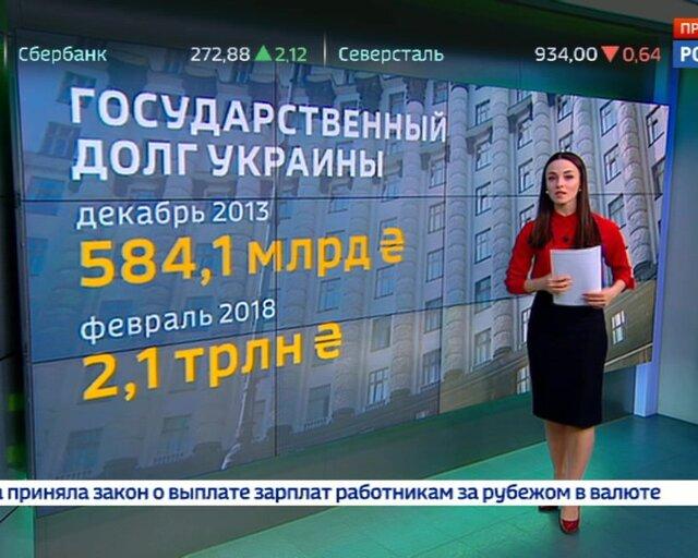 Потерянная Украина:долговая яма окончательно поглотила экономику