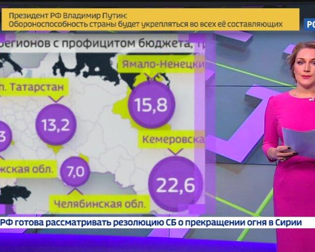 """АКРА: российские регионы """"выползают"""" из долговой ямы"""