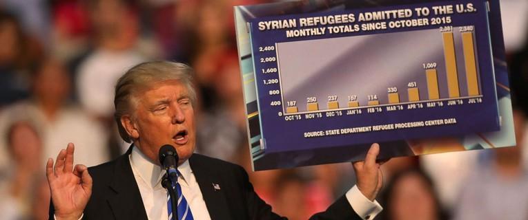 Трамп нуждается в увеличении притока мигрантов в США