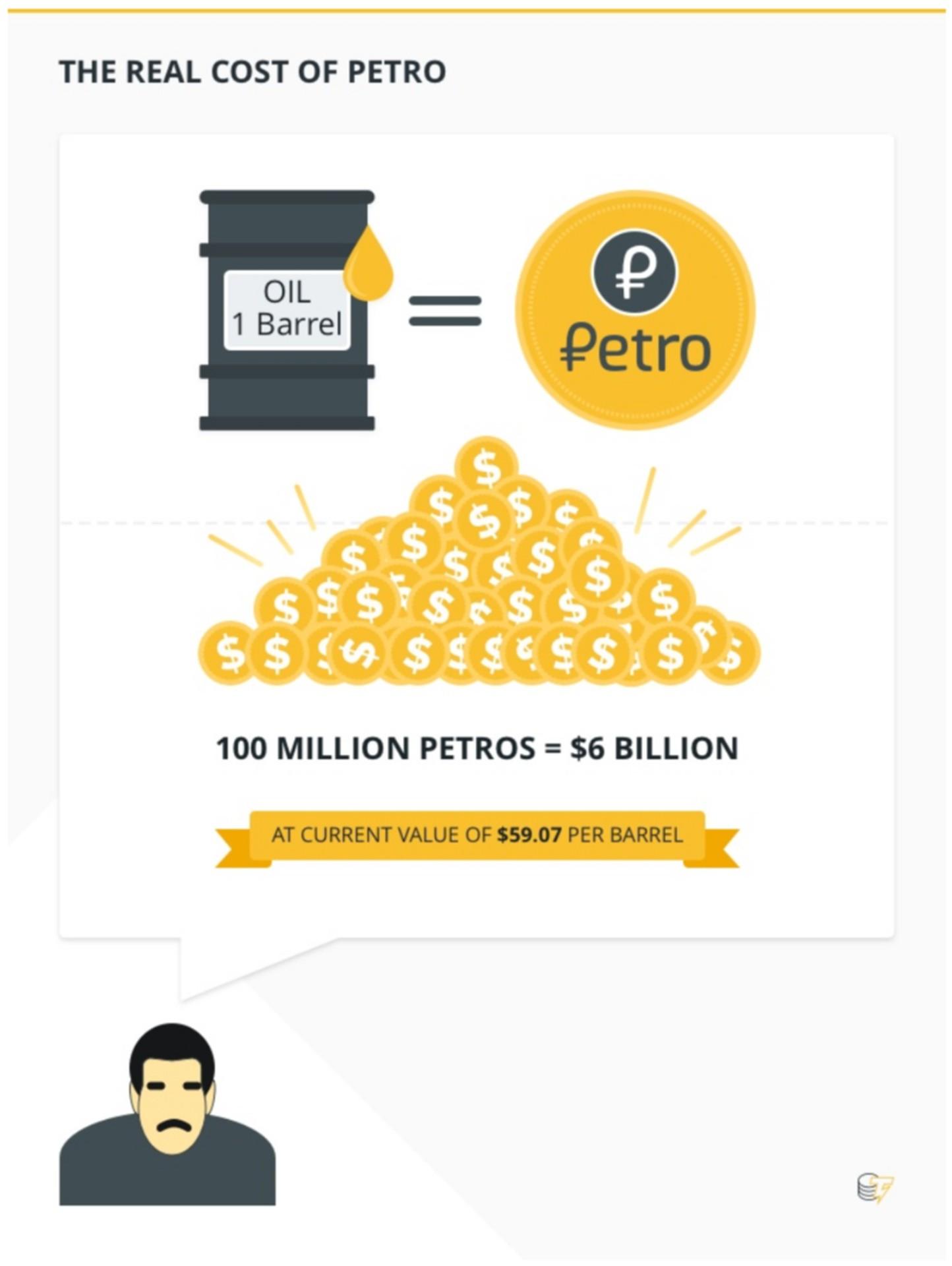 El Petro: стабильная валюта или нелегальные фьючерсы