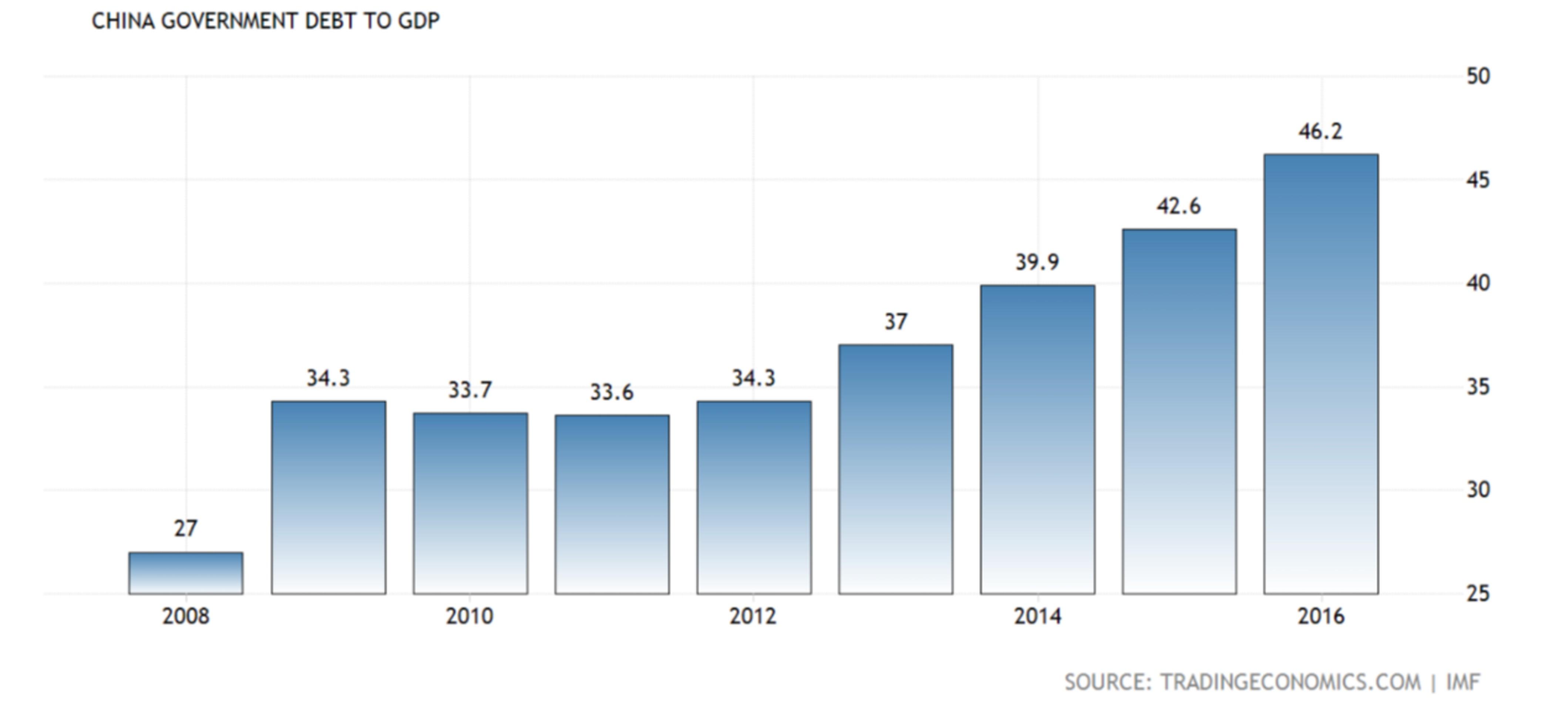 Вечное правление Си: что будет с экономикой?