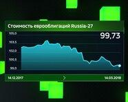 Стоимость еврооблигаций Russia - 27