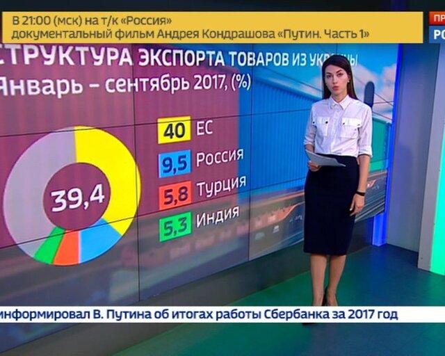 Убийственный разрыв: ради кого Киев душит собственную экономику?