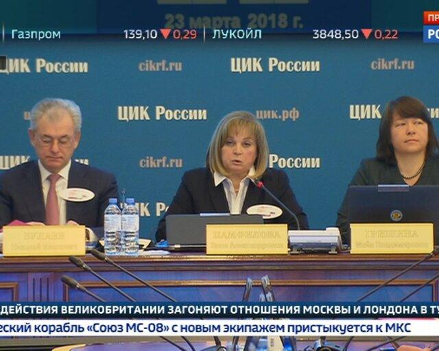 Заседание ЦИК: президентские выборы признаны состоявшимися
