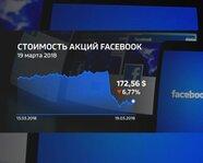 Стоимость акций Facebook с 13 по 19 марта 2018 года
