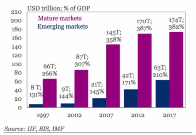 Долг ВВП.