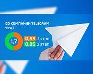 ICO компании Telegram