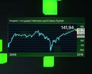 Индекс государственных долговых бумаг с 2009 года