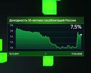 Доходность 10-летних гособлигаций России с ноября 2017 года