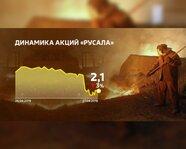 "Динамика акций ""РусАла"" 26-27 апреля 2018 года"