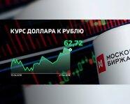 Курс доллара к рублю 15-27 апреля 2018 года