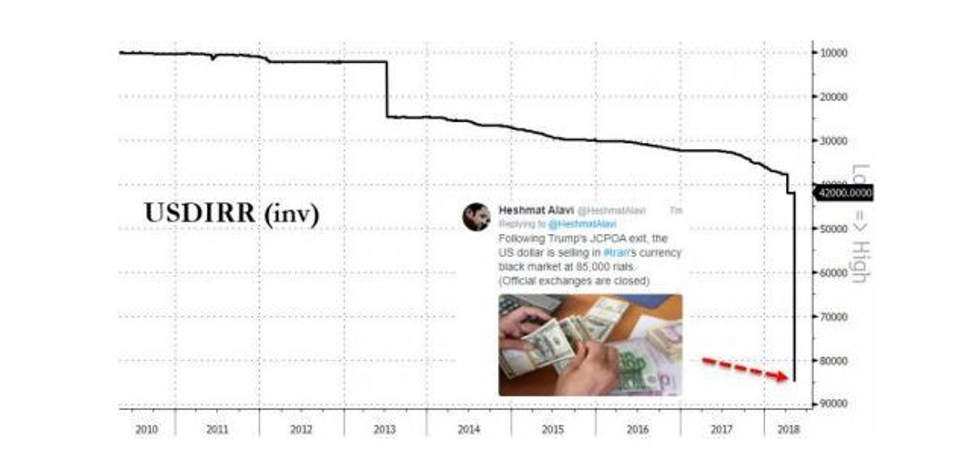 Станет ли bitcoin спасением для Ирана?