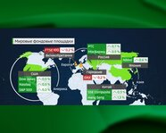 Мировые фондовые площадки