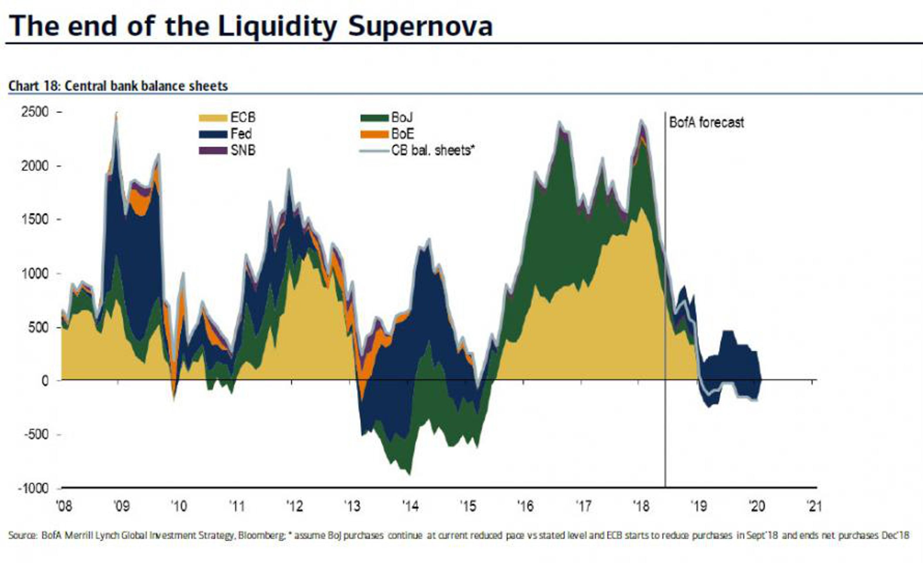 Нормализация политики ФРС - путь к новому кризису