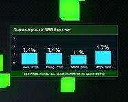Оценка роста ВВП России в 2018 году