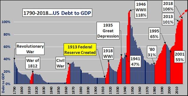 бюджетные циклы