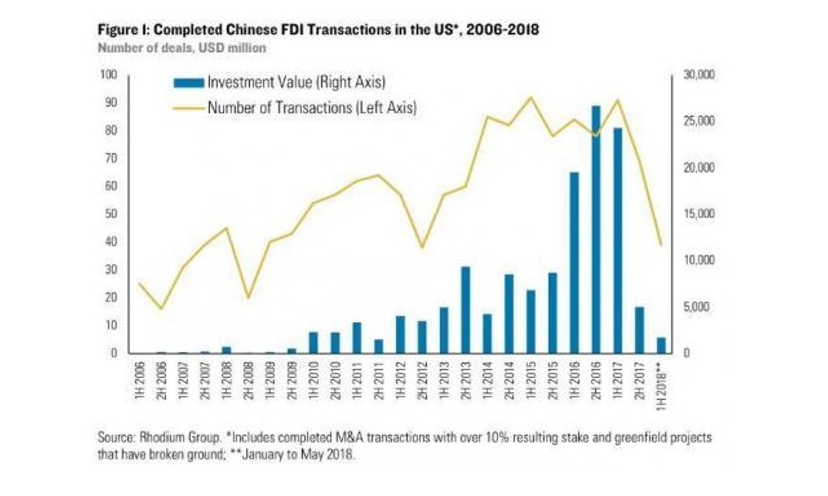 Торговая война: Китай задействует главное оружие