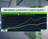 Втб курс обмена валюты
