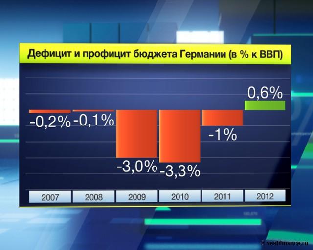 Пособие по безработице в России с 1 января 2019 года