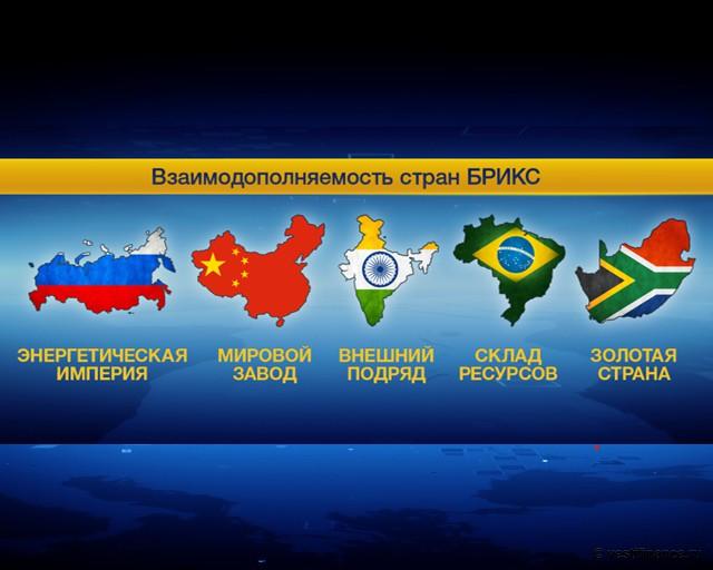 Взаимодополняемость стран БРИКС