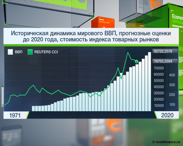 Проблемы мировых финансовых рынков