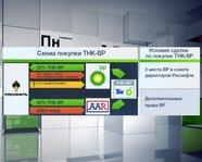 """Результаты поиска по метке  """"Схема покупки TНК-BP """".  17.06.2013. Инфографика.  Видео."""