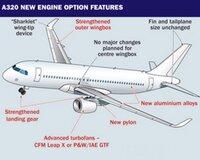 Появление самолетов семейства Airbus A320NEO не угрожает позициям компании Boeing на рынке узкофюзеляжных лайнеров...