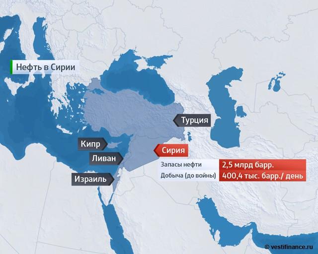 Товары скидкой сколько в сирии нефти такой доработкой