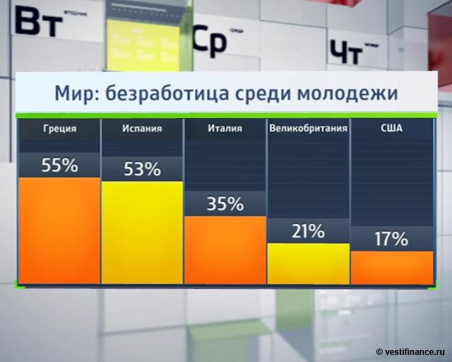 Что популярно среди молодежи россии 2018
