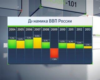 10 лет работы В.Путина президентом России. 10 фактов